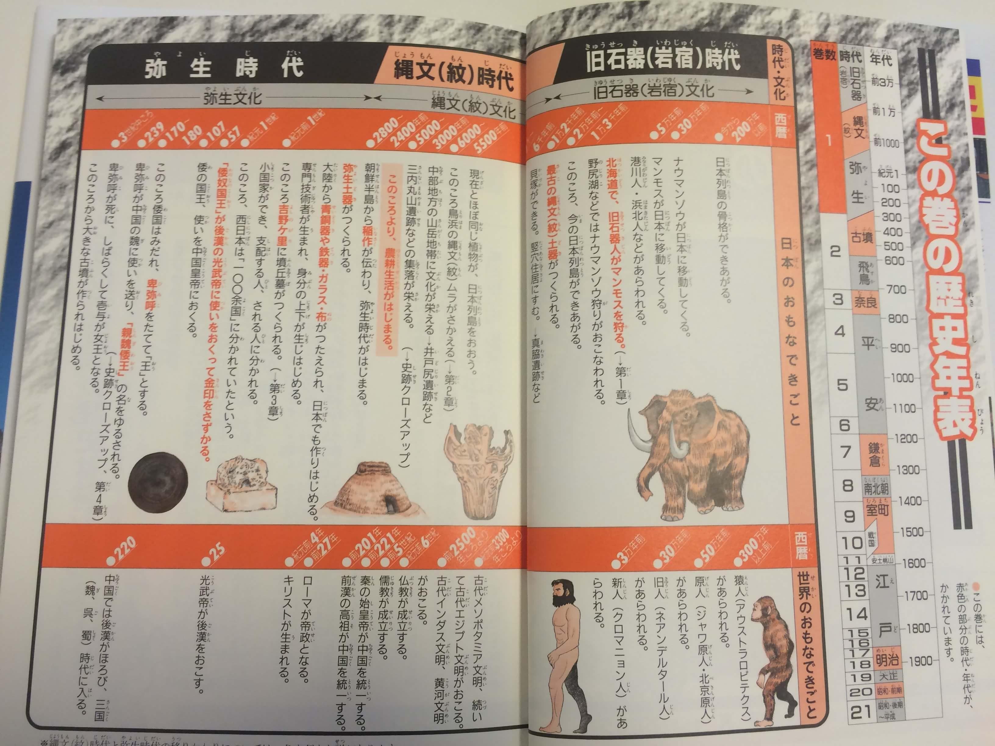 「日本の歴史」年表
