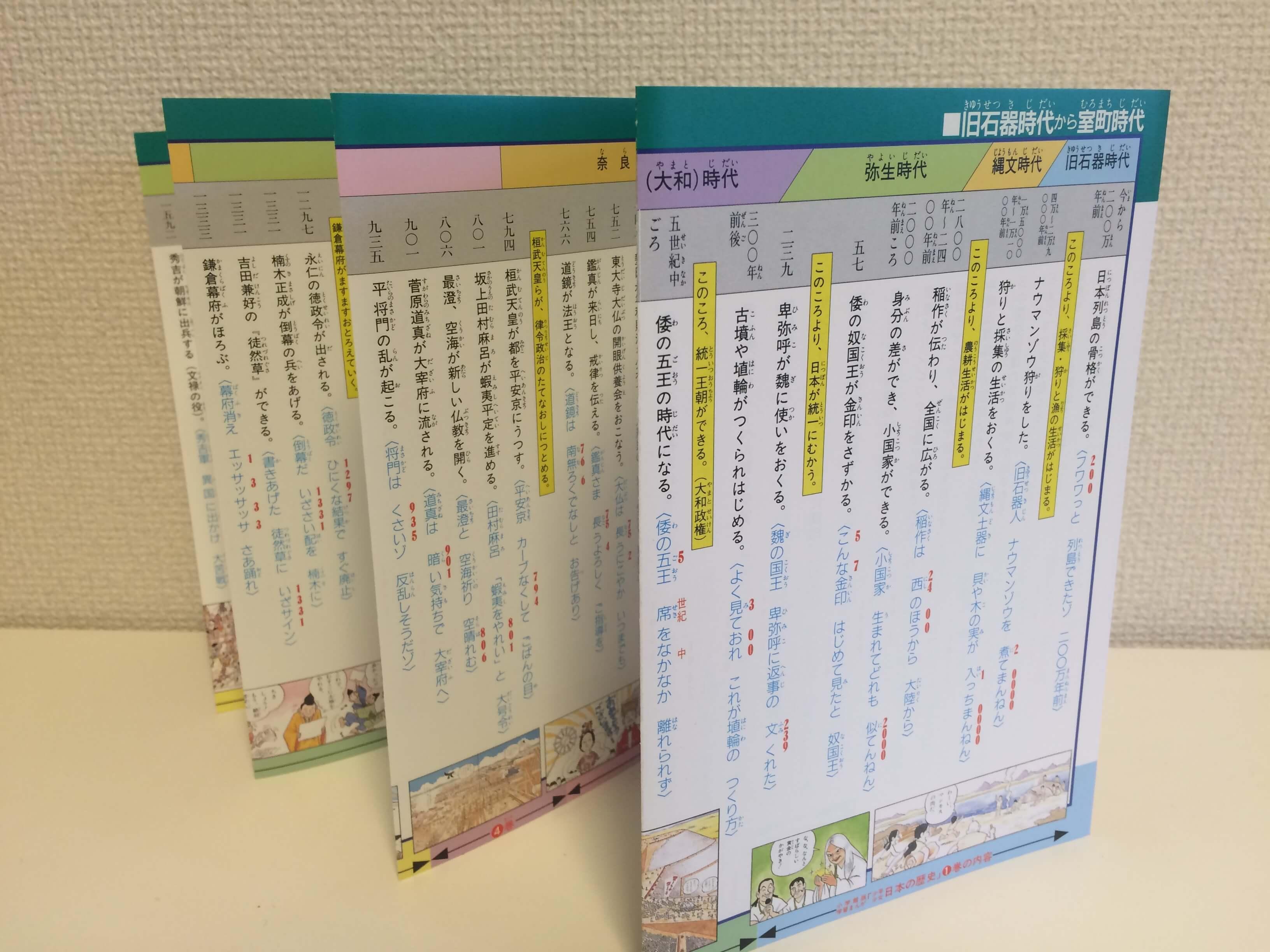 「日本の歴史」年表2