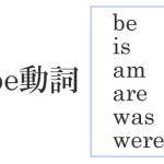 【練習問題あり】be動詞(中学英語)の基本文法