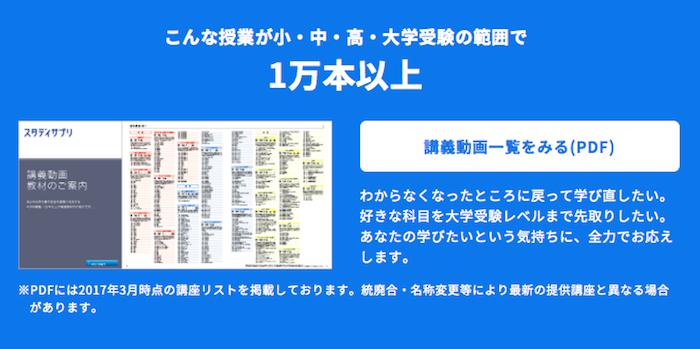スタディサプリ(授業数)