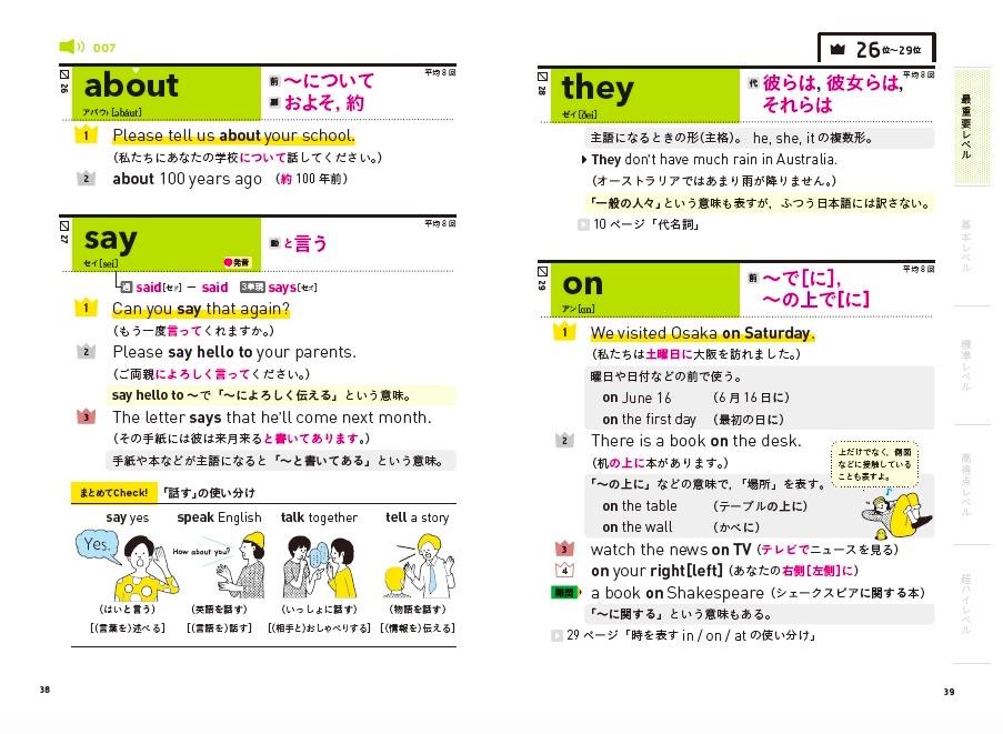 高校入試ランク順中学英単語1850