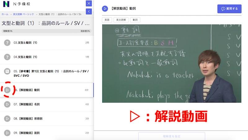 N予備校 解説動画